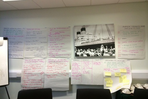 Picture of several sheets of flipchart paper up on the wall covered in notes and ideas from a session in coloured pen.
