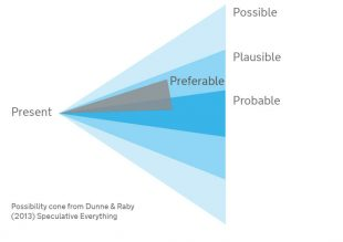 speculative-cone-dunne-raby