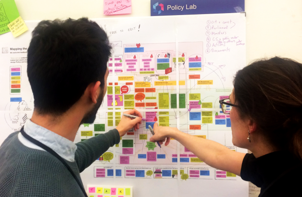 Skills, tools and techniques - Policy Lab