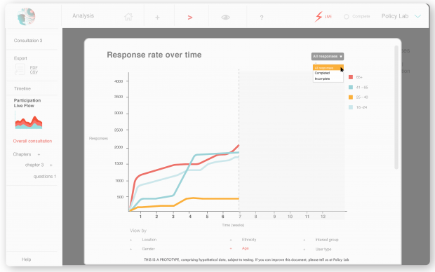 This is a screenshot of the 'Participation Live Flow' data science prototype.