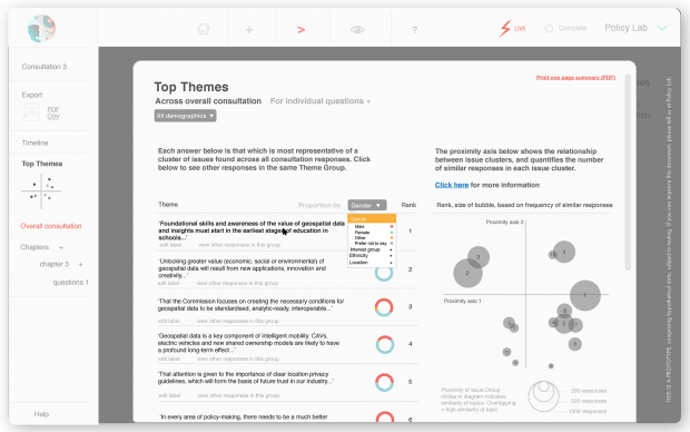 This is a screenshot of the 'Top Themes' data science prototype.